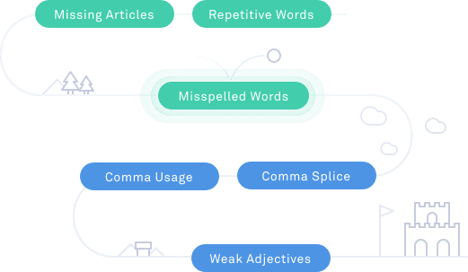 The 2-Minute Rule for Apps Like Grammarly